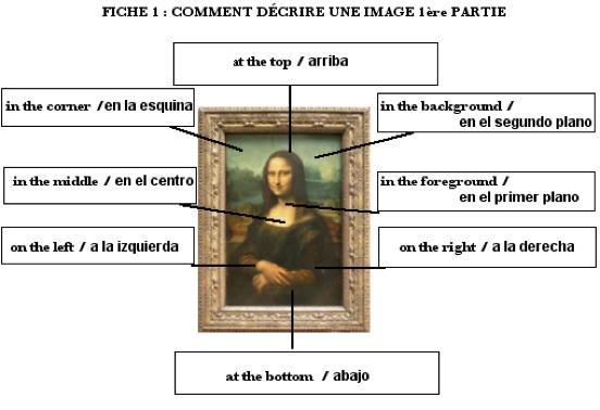 commenter un document visuel  fiche commune anglais  espagnol fiche 1   comment d u00c9crire une image